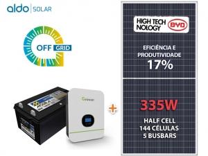 GERADOR DE ENERGIA GROWATT OFF 55CM ROMA ALDO SOLAR GF 2,01KWP SPF 3KVA MPPT MONO 120V 4,8KWH
