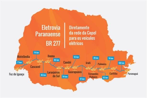 Eletrovia de 730km é inaugurada no Paraná