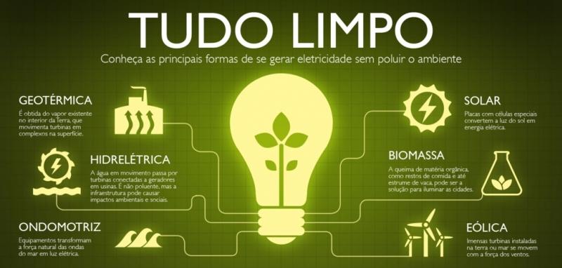 Eficiência energética pode poupar ao Brasil R$ 6,4 bilhões em 2020