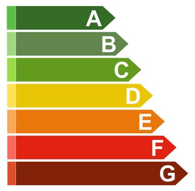 Você sabe o que é eficiência energética?